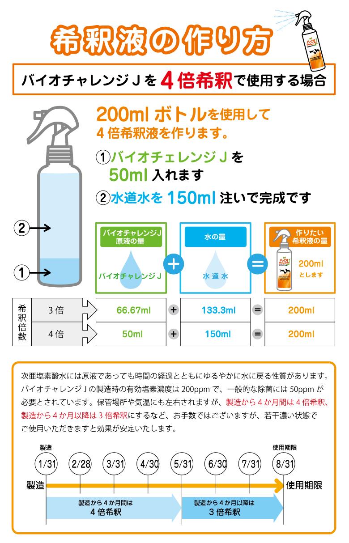 バイオチャレンジJ 希釈液の作り方