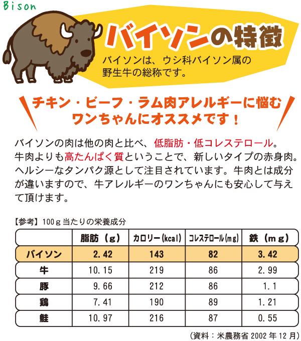バイソン肉の特徴