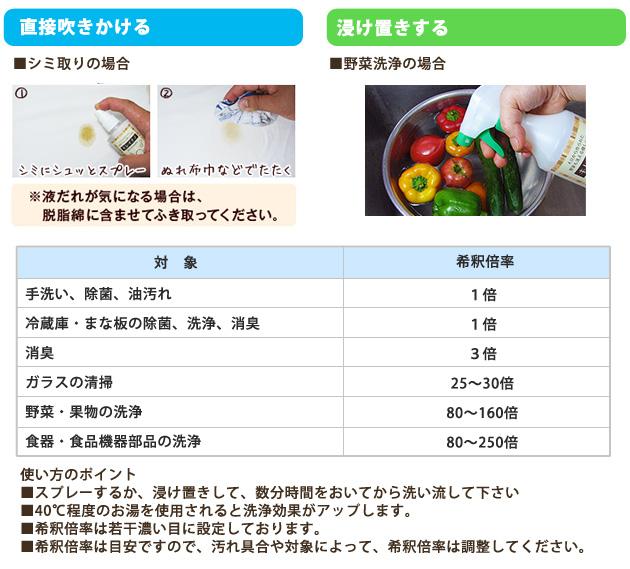 大豆からできた洗浄除菌クリーナー キレイナノ