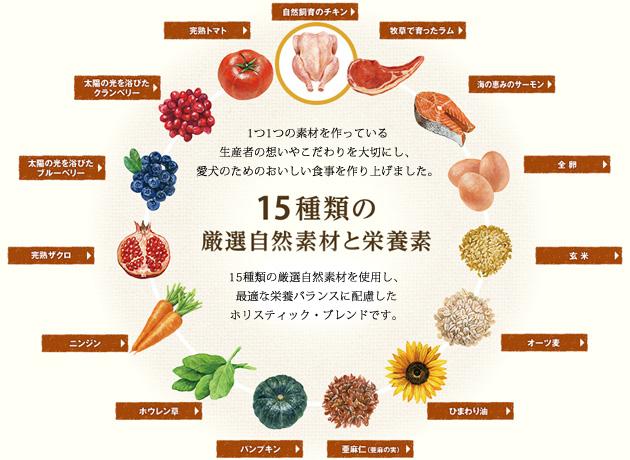 ニュートロ シュプレモ 15種類の厳選自然素材と栄養素