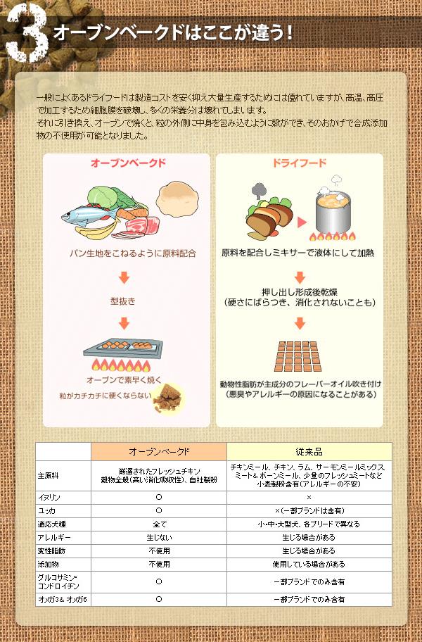 オーブンベイクド トラディション