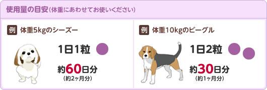 Pet Mate お目めぱっちり ブルーベリー+