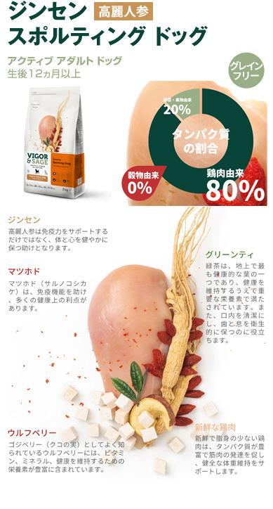 ビゴー&セージ 商品紹介:ジンセンスポルティングドッグ