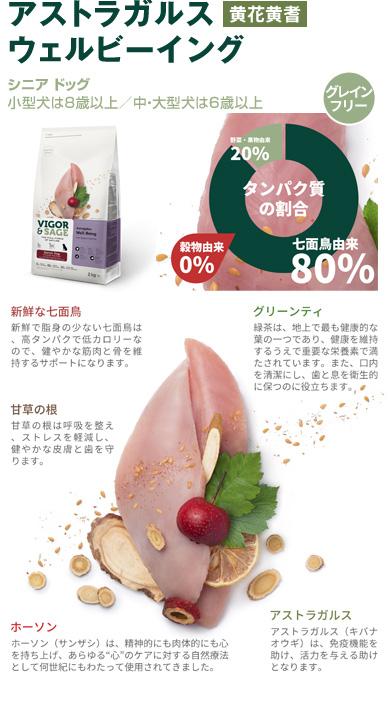ビゴー&セージ 商品紹介:アストラガルスウェルビーイング